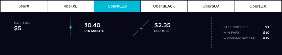 UberPlus Los Angeles Rates