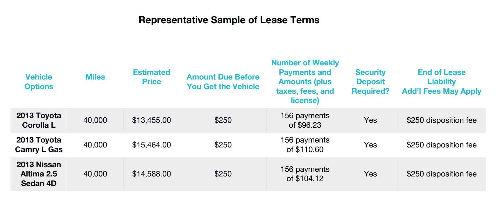 Leasing A Car Through Uber >> Uber Xchange Leasing Program A Game Changer