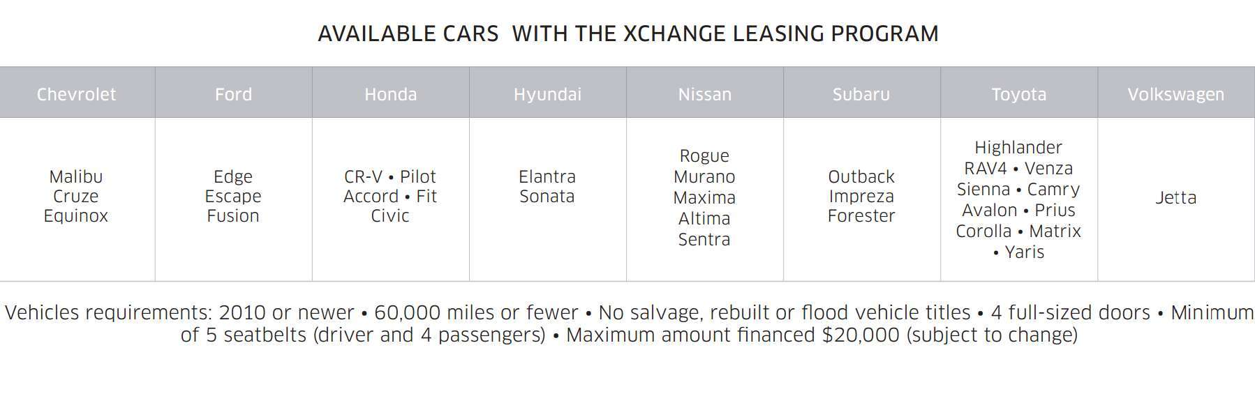 Uber Car Lease >> Uber Xchange Leasing Program A Game Changer