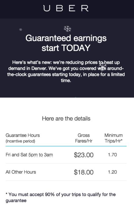 Uber 2016 Guarantee E-mail