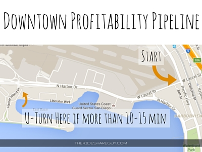 Want to make $28 an hour driving for Uber or Lyft? Follow this San Diego profitability pipeline to work smarter, not harder!