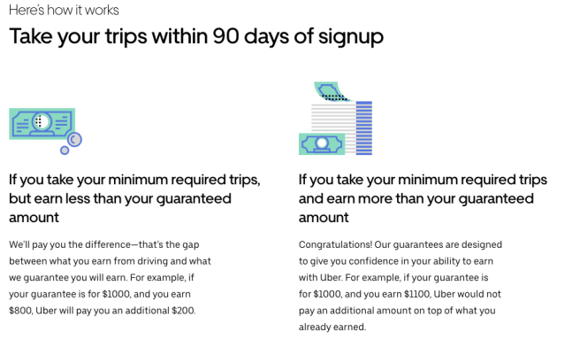 Uber Driver Referral - How To Refer New Drivers For Uber