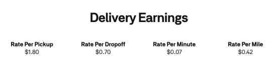 postmates earnings in phoenix