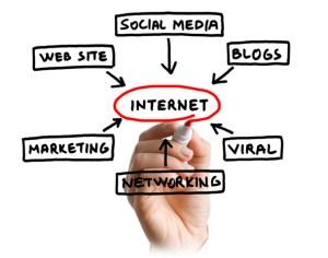 Branding Your Horse Business Internet