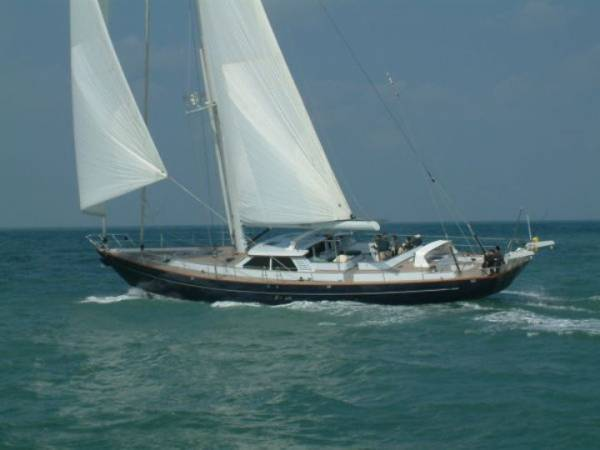 Furling the Mainsail – The Rigging Company
