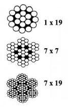 1x19, 7x19, 7x7