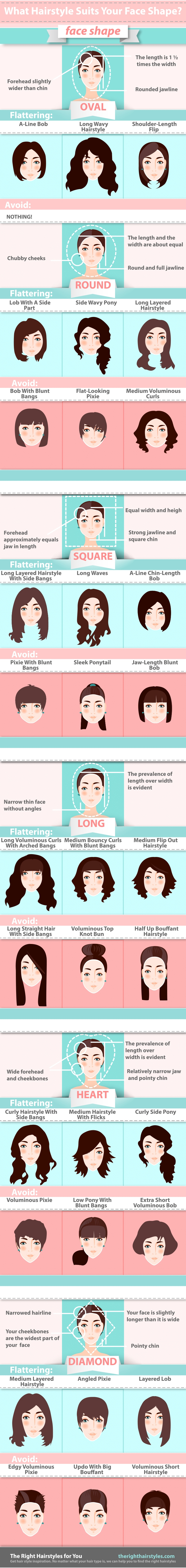 guide to the best hairstyles to suit your face shape - my hair care