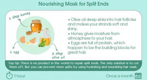 Mask For Split Ends