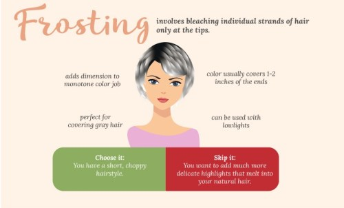 How to Choose the Most Flattering Coloring Technique for ...