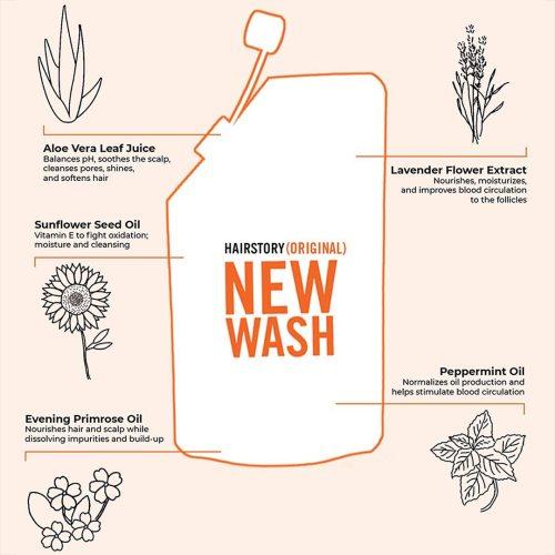No Poo Shampoo Alternative