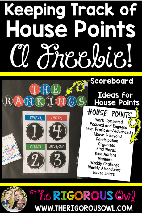 House Scoreboard and Points Freebie. Click here and learn how change the way your students behave! You won't believe how easy and effective using House Points is!