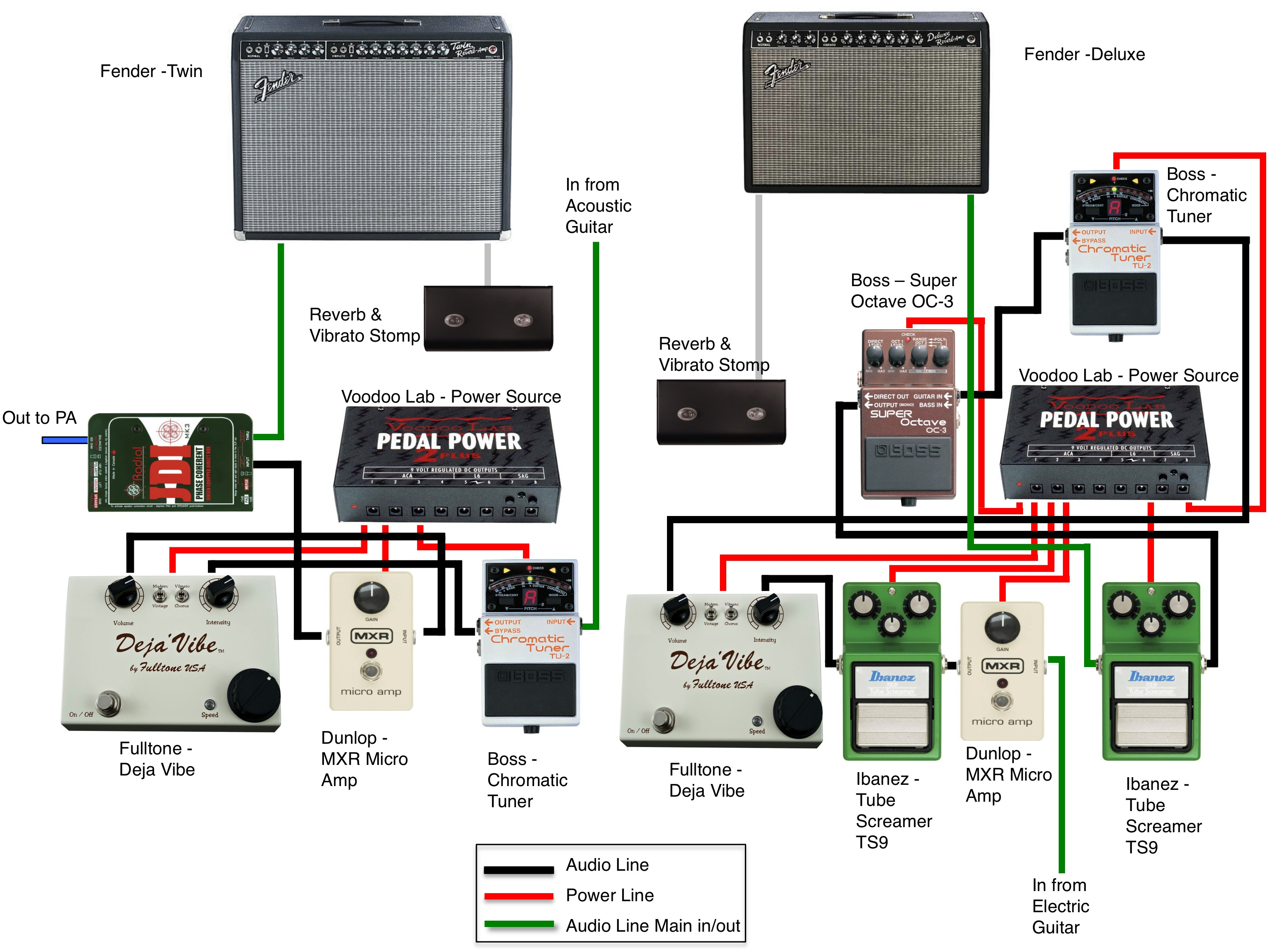 Super Strat Wiring Diagram 2011 The Rigs