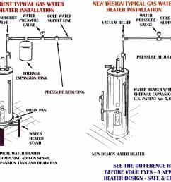 typical water heater wiring diagram [ 2560 x 2083 Pixel ]