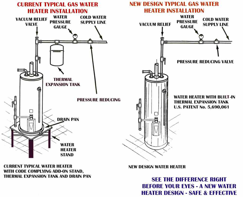 medium resolution of typical water heater wiring diagram