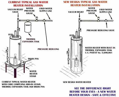 small resolution of typical water heater wiring diagram