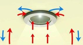 Downlight with Air-leakage