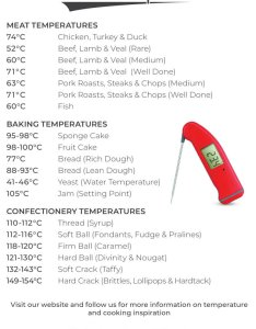 You will also find  useful turkey cooking guide by clicking here temperature thermapen rh
