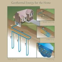 Geothermal Geofurnace GSPS Geo Exchange Earth Energy Systems