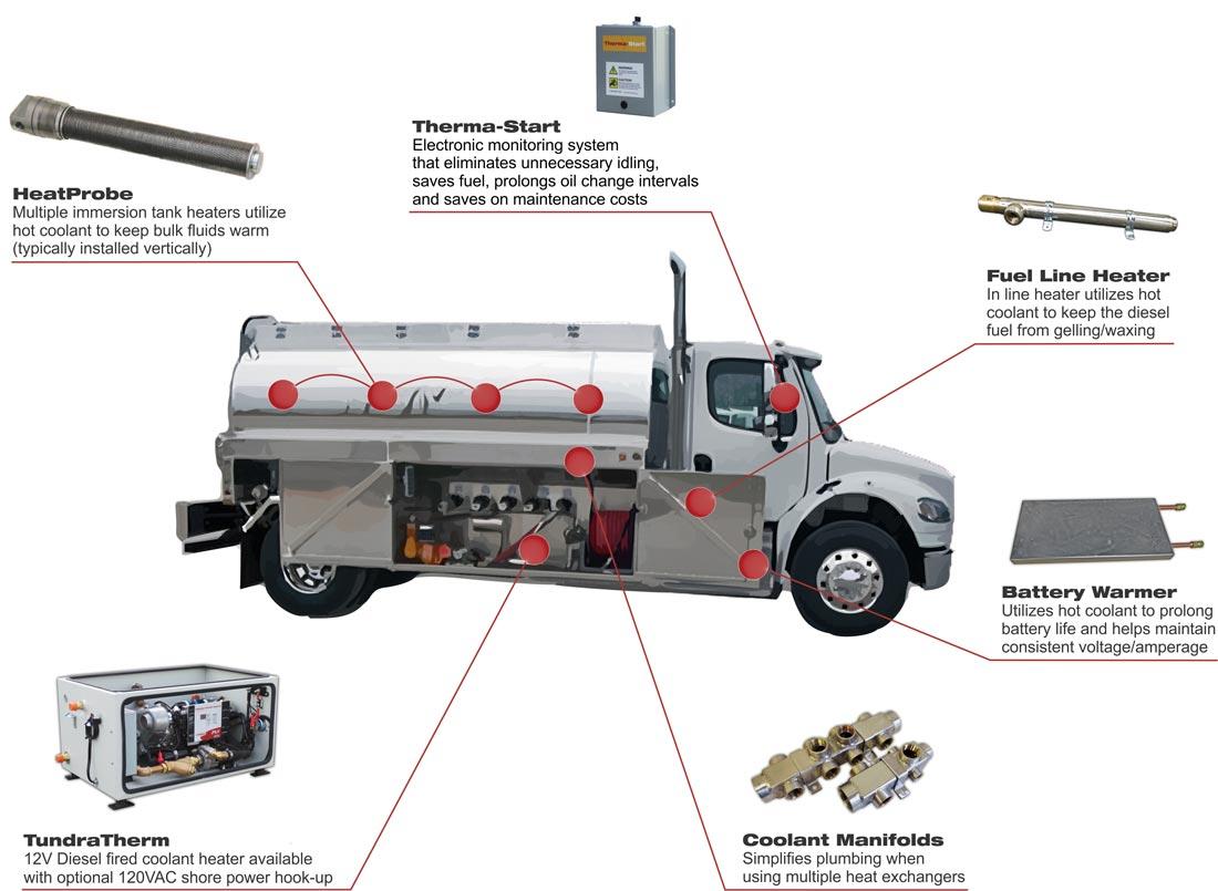 Ls Fuel System And Fuel Tank Parts Diagram Car Parts Diagram