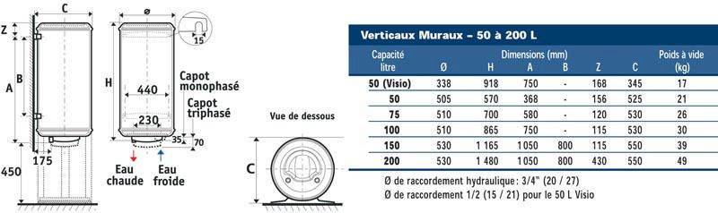 Chauffe Eau Electrique Chauffeo 200 Litres A Resistance Blindee Vertical Mural Standard Monophase Classe Energetique C Ref 021120 Thermocom