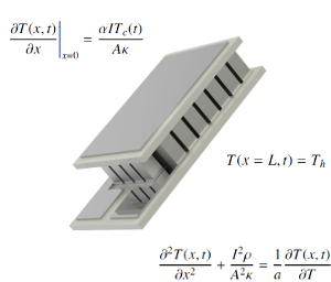 thermoelectric cooler and equations for thermoelectric design, simulation and analysis