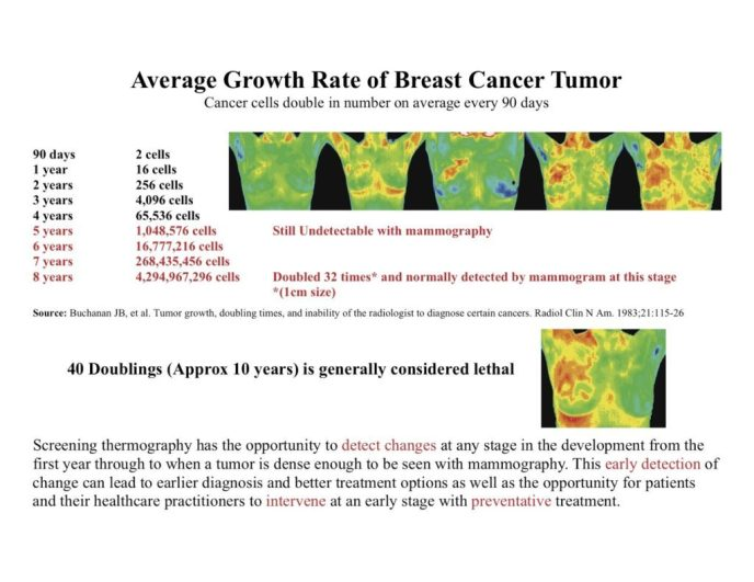 image of breast cancer info chart