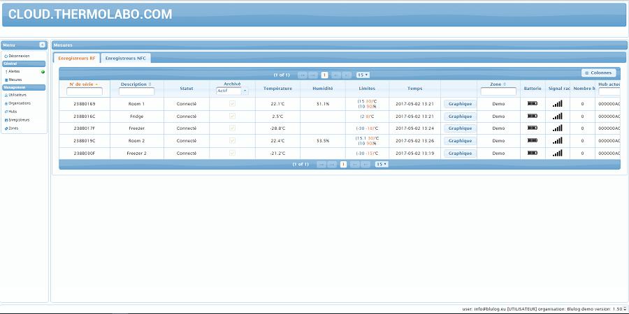 écran du cloud thermolabo et accès aux graphiques de température