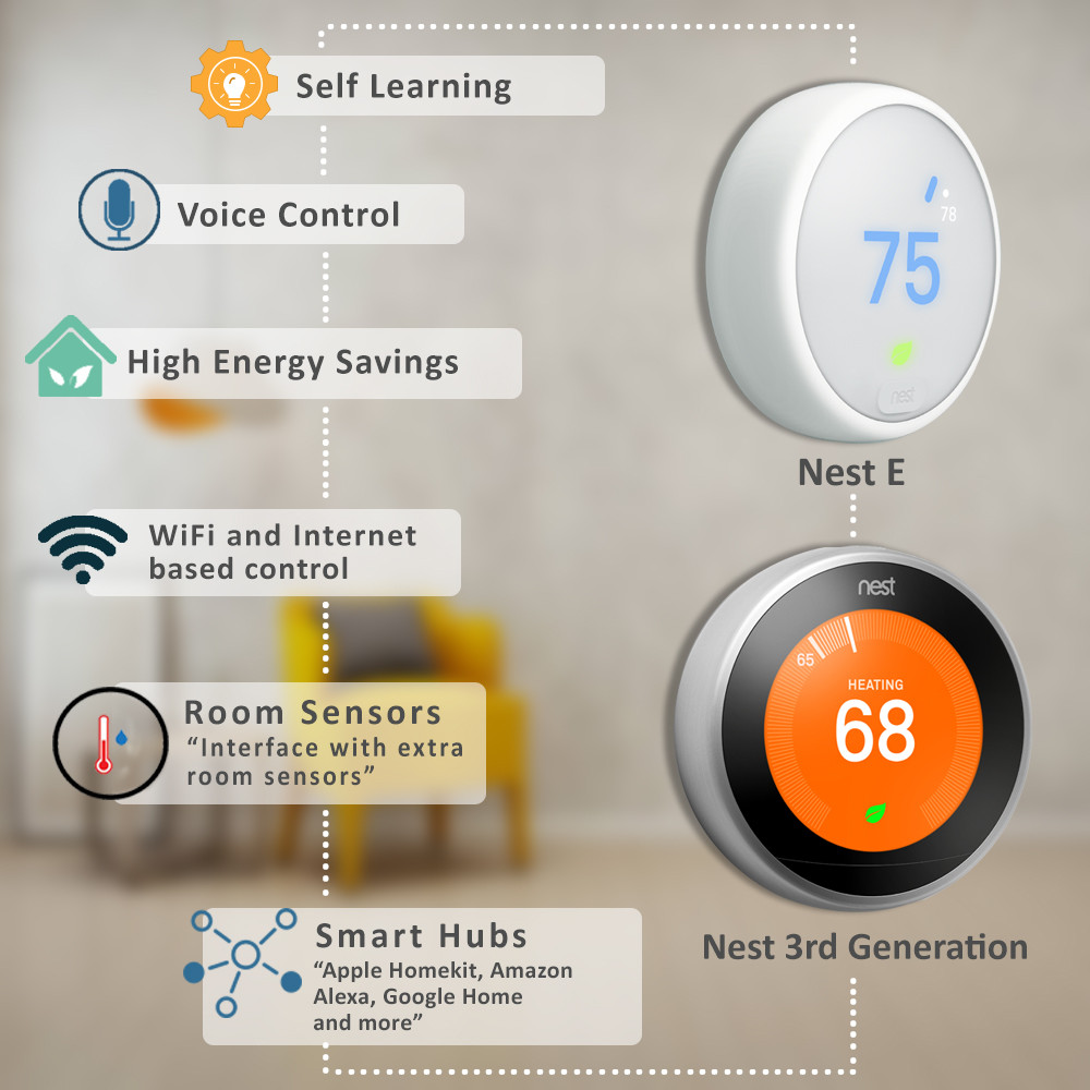 hight resolution of nest thermostat review nest 3 vs nest e comparisonnest thermostat review