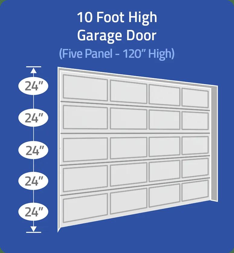 Verify your 10 foot door