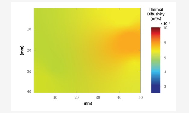 Thermal Diffusivity – An Overview