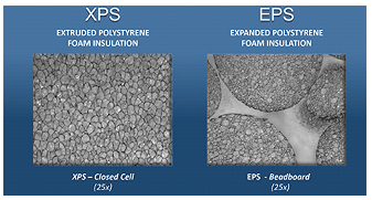 Extruded Polystyrene Thermal Conductivity of Extruded Polystyrene