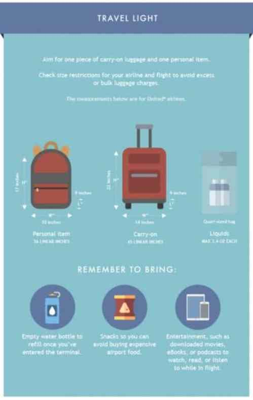 How to save for travelling...it's easier than you think!