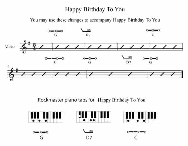 Happy Birthday To You - The Rockmaster System