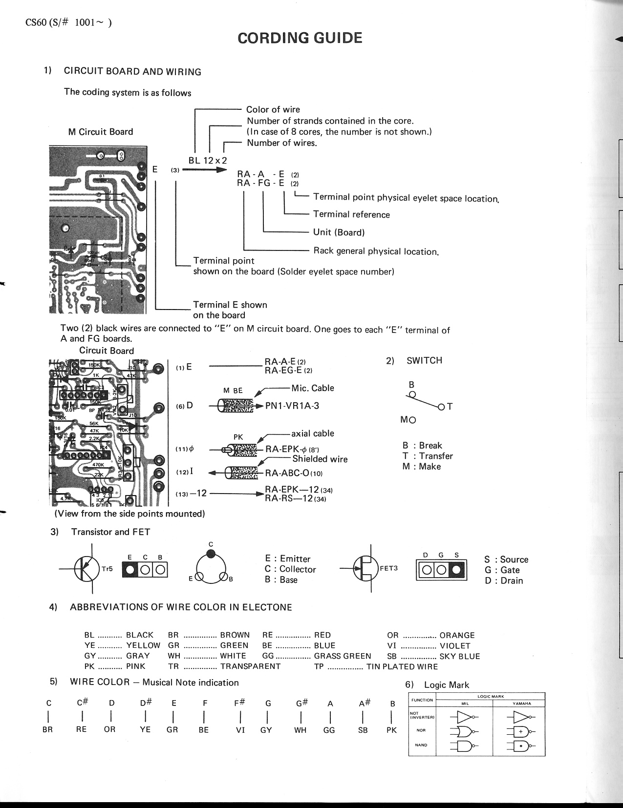 yamaha r6 1999 tach wiring diagram 2003 dodge ram radio key switch johnson outboard