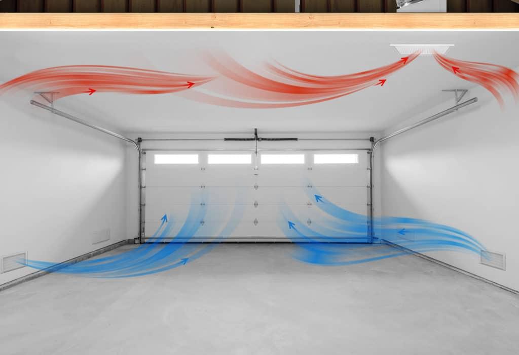 garage ventilation the roof guys