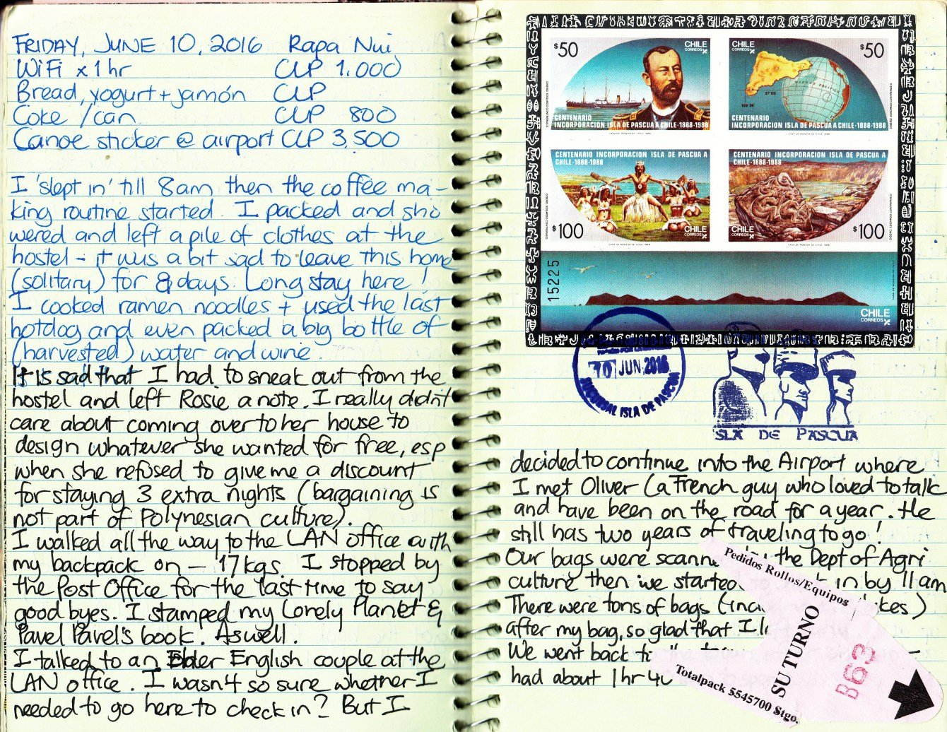 travel journal ideas: postage stamps