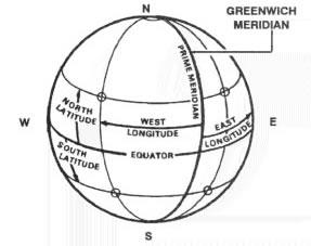 TheRuckSack: Land Navigation Tactics and Strategies