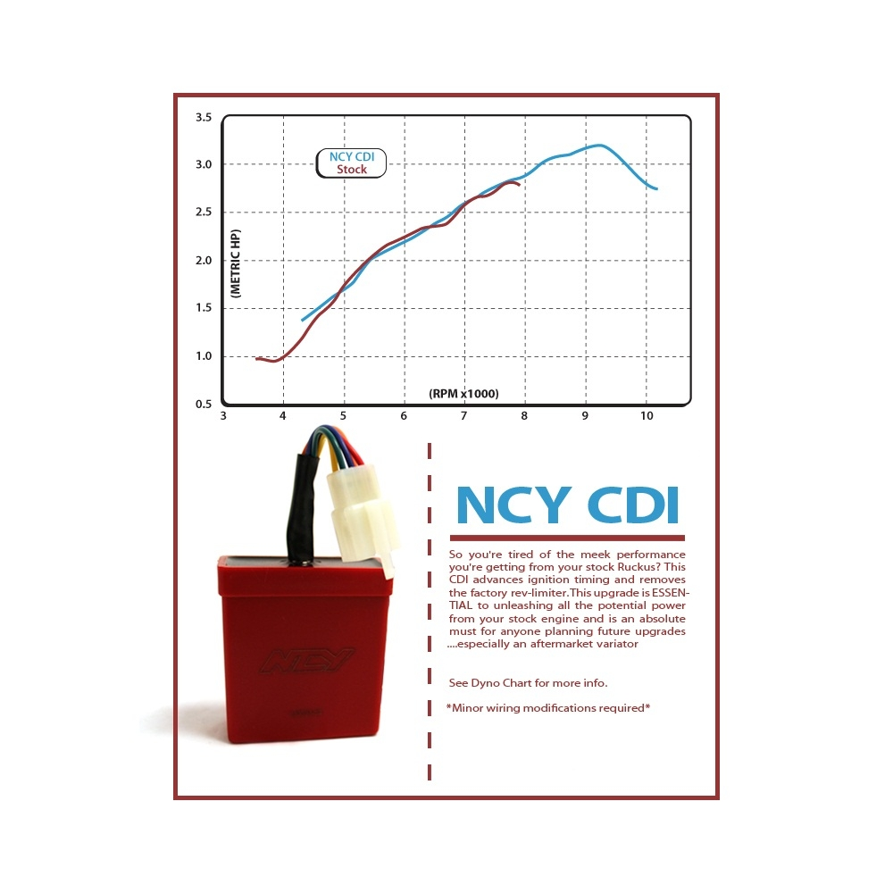 medium resolution of ncy performance cdi honda ruckus