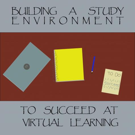 Building a study environment for a virtual course