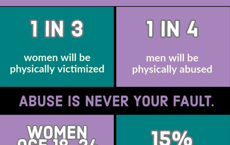 Abuse is never the victim's fault.