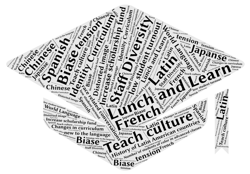 Lunch And Learn Series Adds To Diversification Of World Language - World language curriculum