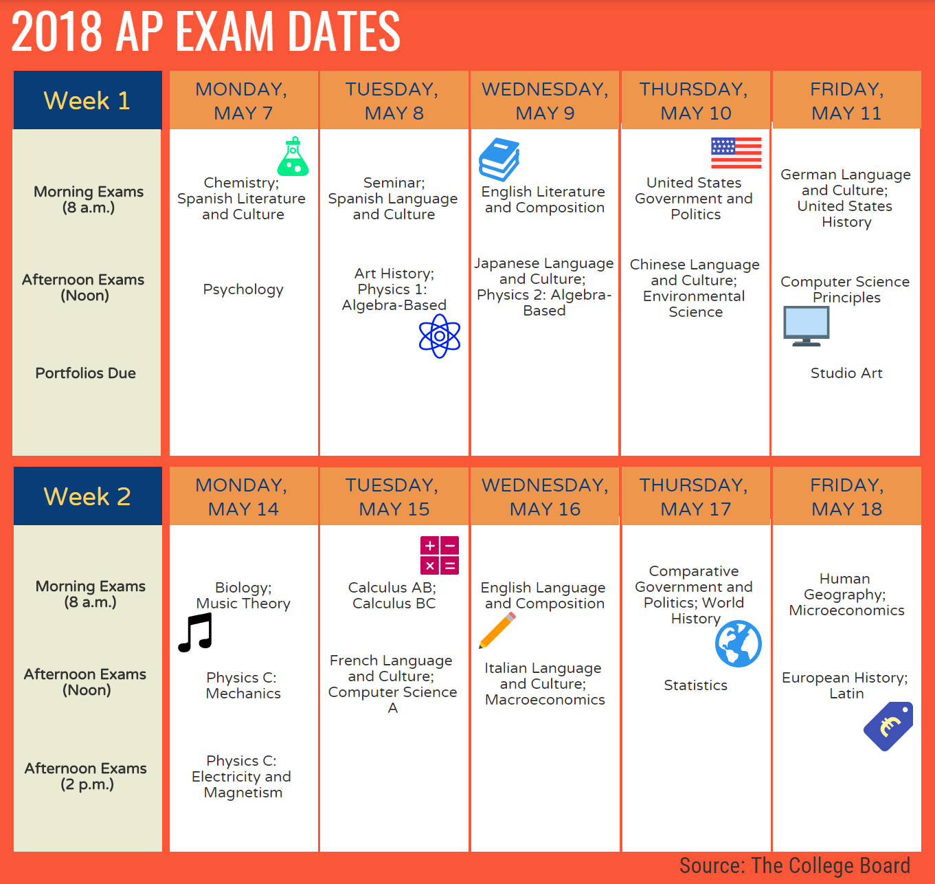 Teachers of AP classes must plan to have all the required material complete by the date scheduled in May for their subject's AP exam.