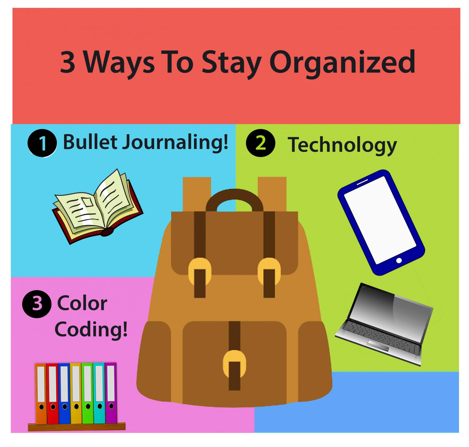 Students can stay organized by using tools and techniques such as bullet journals, technology and color coding materials.