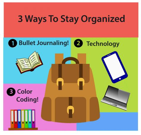 Personal strategies help students stay organized