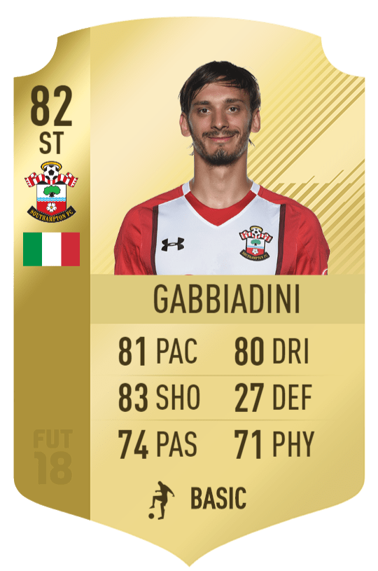 Gabbiadini (2)