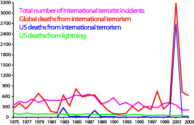 terrorism-graph.jpg