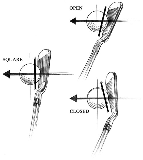 small resolution of clubface positions