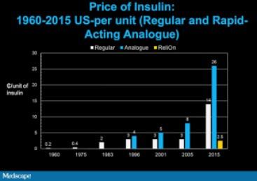 insulin-rising-cost