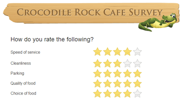 Crocodile Rock Cafe Survey Sample