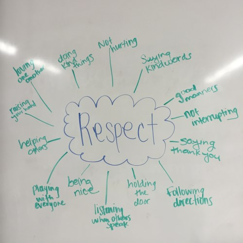 small resolution of 1st Grade Lesson on Respect: What If Everybody Did That?